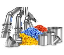 Plastic production / Plastic processing